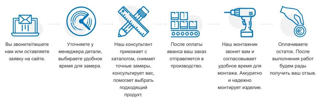 Moskītu_Tīkli-www.navil.lv